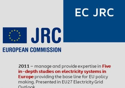 EC JRC